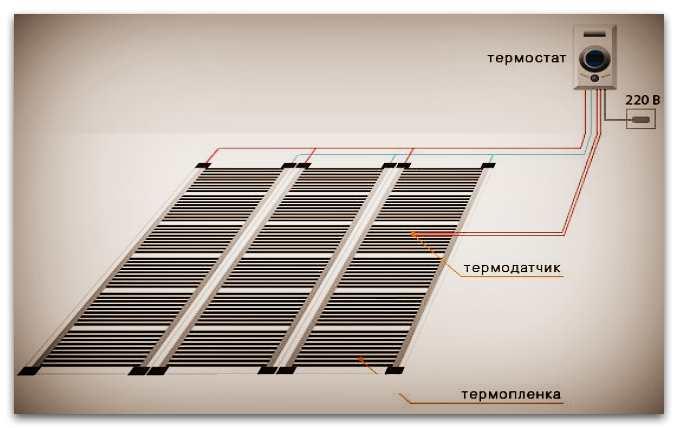 Система электрического подогрева пола