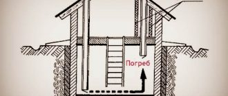 Как сделать вентиляцию в подвале частного дома своими руками