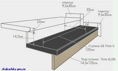 схема оформления керамогранитной лестницы