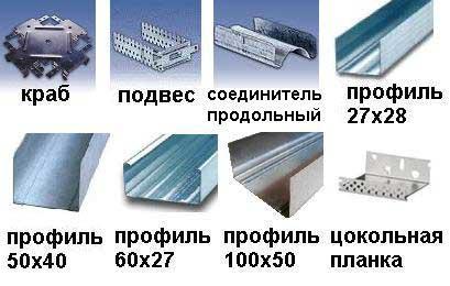 Профиля применяемые при монтаже гипсокартона