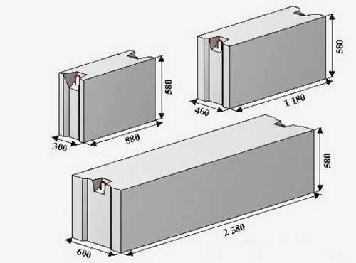 Блоки фбс - размер