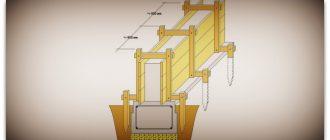 Деревянная опалубка для ленточного фундамента