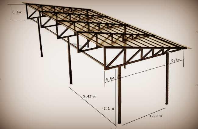Односкатная крыша из поликабоната
