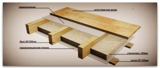Межэтажные перекрытия по деревянным балкам ajnj
