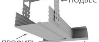 Схема сборки каркаса для гипсокартона