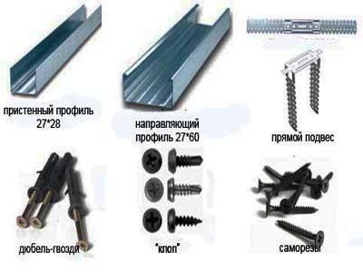 Материалы для сборки гипсокартнной конструкции
