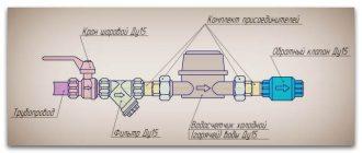 Схема установки счётчика холодной воды