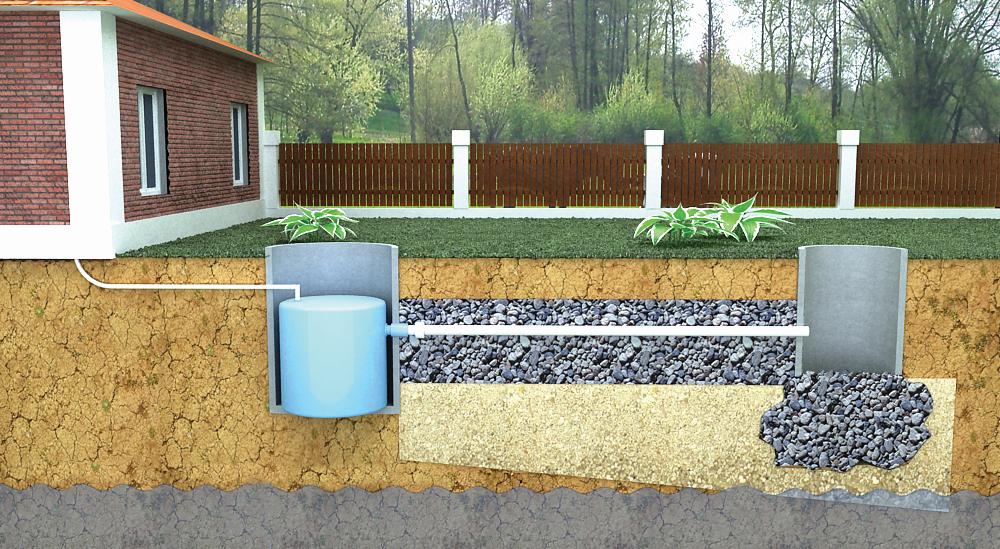 Септик из бетонных колец - идеальное решение для автономной канализации