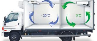Преимущества рефрижераторных перевозок
